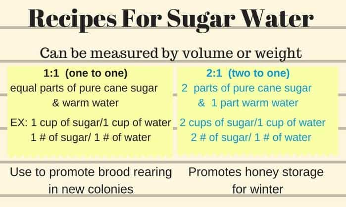 chart of Recipes for sugar water Use the proper sugar to water ratios for feeding honey bees